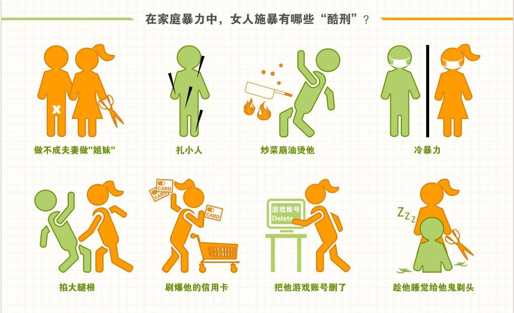 百度知道中国人问答成绩单 - hbsphd - hbsphd的博客